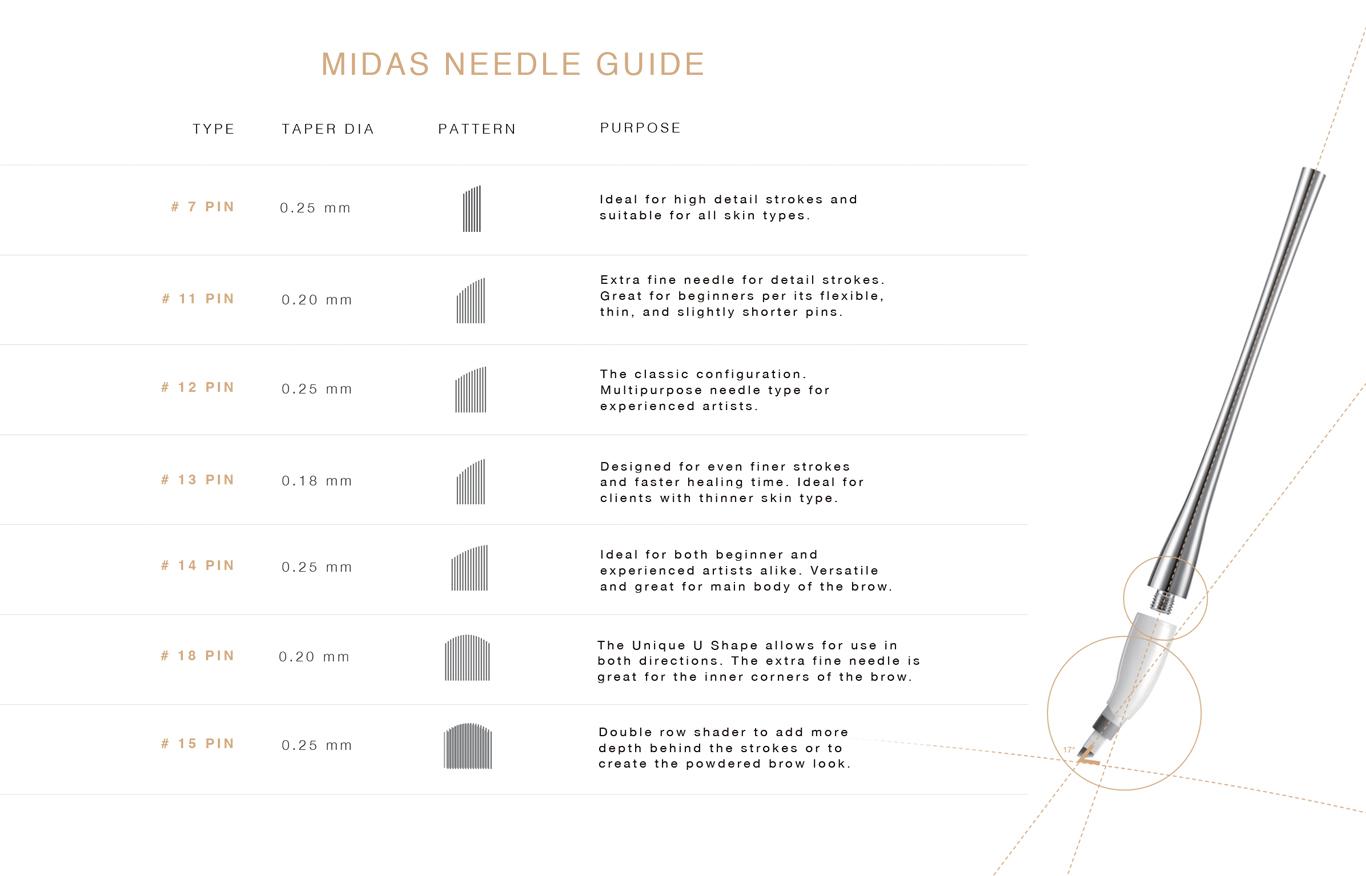 midas_advanced_needle_1.jpg